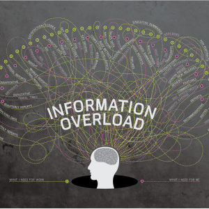 information-overload-at-work-infographic-600x600